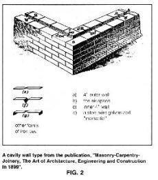 The Anatomy Of Anchored Brick Veneer Siding Totally Home